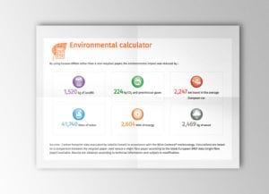 The environmental calculator result on what our choice of paper (Cocoon Offset) does better for the environment than plain paper. Calculated from Destination Coloring Bergen, Trondheim and Oslo, only the first edition of a total of 6000 books.